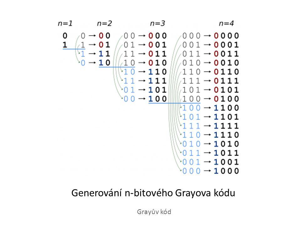 Převod mezi binárním kódem a Grayovým kódem Číslo vyjádřené v binárním kódu lze převést do Grayova kódu s využitím logických funkcí XOR, a to následujícím způsobem: Nejvýznamnější bit (MSB) binárního kódu je shodný s nejvýznamnějším bitem Grayova kódu.