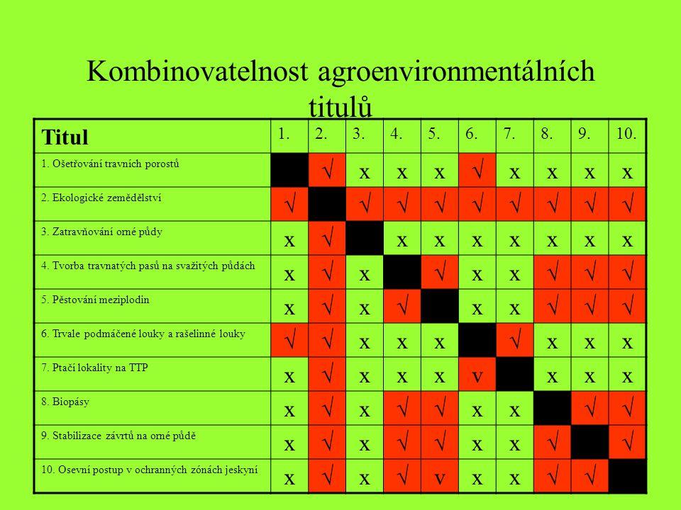 Kombinovatelnost agroenvironmentálních titulů Titul 1.2.3.4.5.6.7.8.9.10.