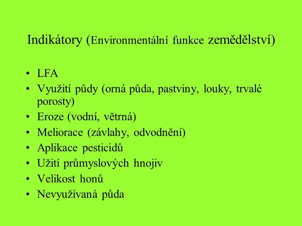 Indikátory ( Environmentální funkce zemědělství) LFA Využití půdy (orná půda, pastviny, louky, trvalé porosty) Eroze (vodní, větrná) Meliorace (závlahy, odvodnění) Aplikace pesticidů Užití průmyslových hnojiv Velikost honů Nevyužívaná půda