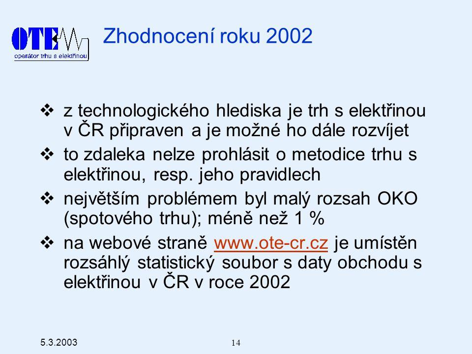 5.3.2003 14 Zhodnocení roku 2002  z technologického hlediska je trh s elektřinou v ČR připraven a je možné ho dále rozvíjet  to zdaleka nelze prohlásit o metodice trhu s elektřinou, resp.