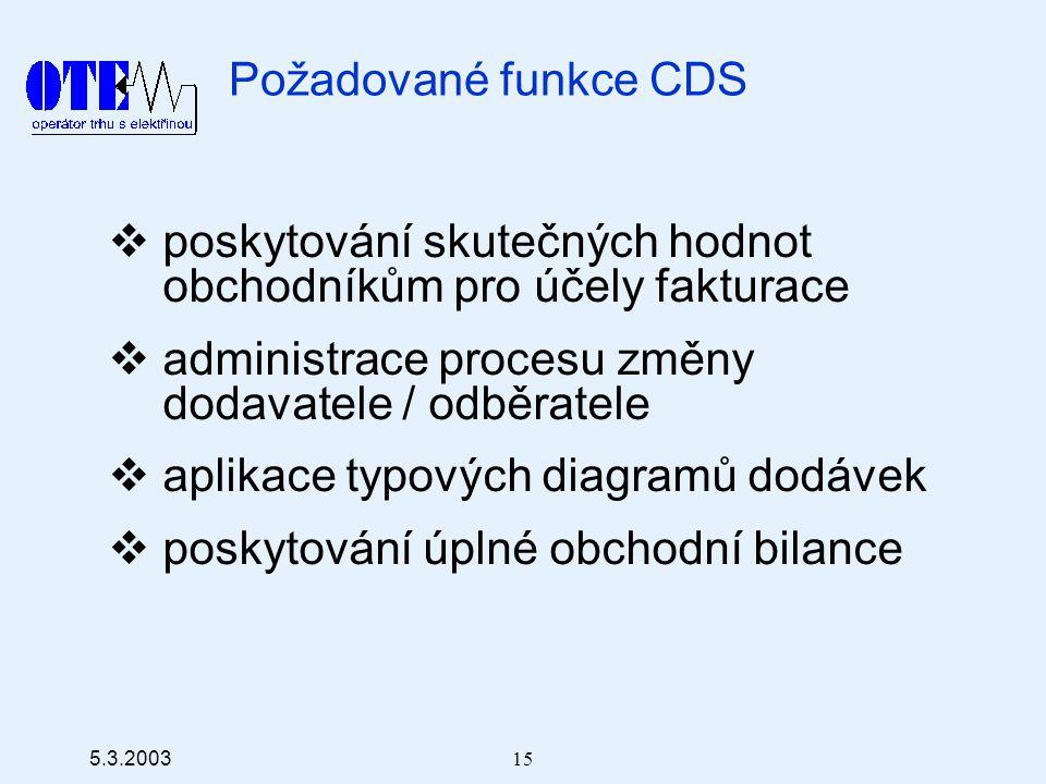 5.3.2003 15 Požadované funkce CDS  poskytování skutečných hodnot obchodníkům pro účely fakturace  administrace procesu změny dodavatele / odběratele  aplikace typových diagramů dodávek  poskytování úplné obchodní bilance