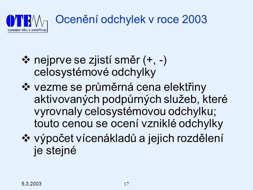 5.3.2003 17 Ocenění odchylek v roce 2003  nejprve se zjistí směr (+, -) celosystémové odchylky  vezme se průměrná cena elektřiny aktivovaných podpůrných služeb, které vyrovnaly celosystémovou odchylku; touto cenou se ocení vzniklé odchylky  výpočet vícenákladů a jejich rozdělení je stejné