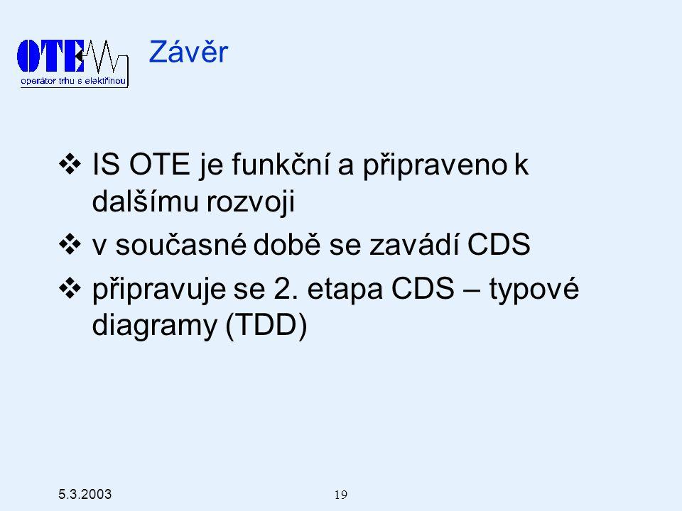 5.3.2003 19 Závěr  IS OTE je funkční a připraveno k dalšímu rozvoji  v současné době se zavádí CDS  připravuje se 2.