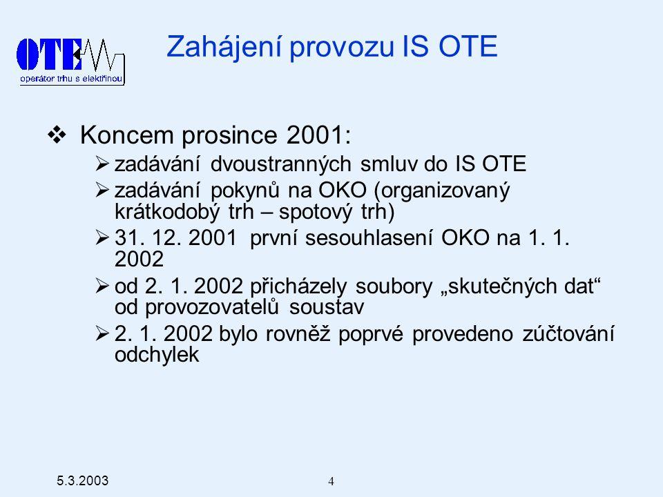 5.3.2003 4 Zahájení provozu IS OTE  Koncem prosince 2001:  zadávání dvoustranných smluv do IS OTE  zadávání pokynů na OKO (organizovaný krátkodobý trh – spotový trh)  31.