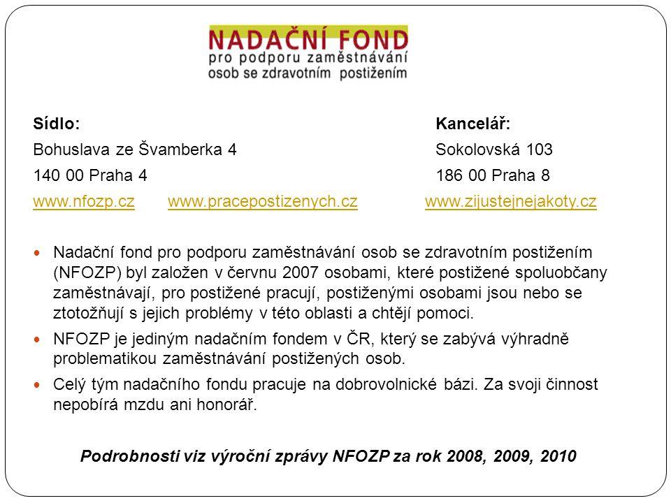 Sídlo:Kancelář: Bohuslava ze Švamberka 4Sokolovská 103 140 00 Praha 4186 00 Praha 8 www.nfozp.czwww.nfozp.cz www.pracepostizenych.cz www.zijustejnejak