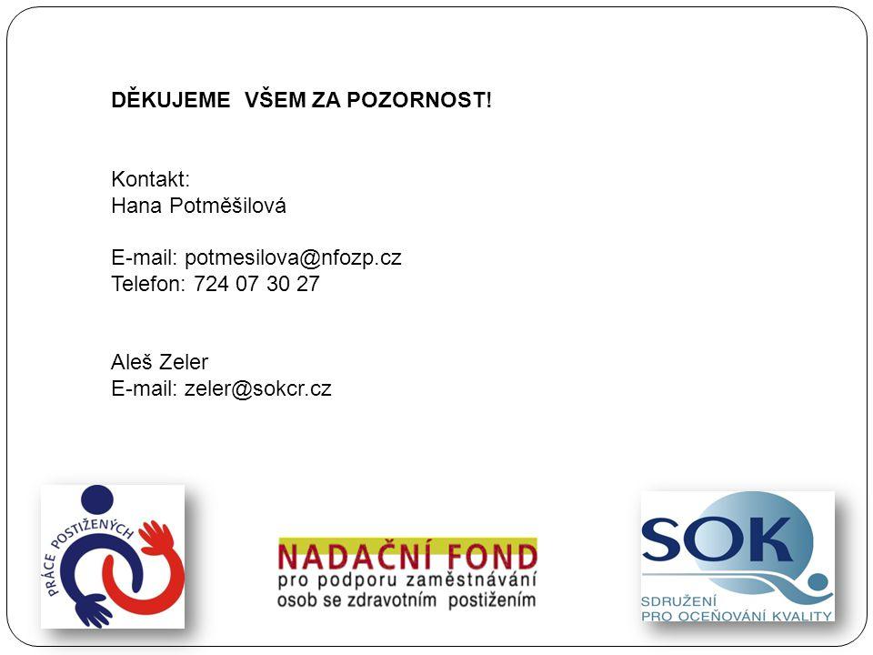 DĚKUJEME VŠEM ZA POZORNOST! Kontakt: Hana Potměšilová E-mail: potmesilova@nfozp.cz Telefon: 724 07 30 27 Aleš Zeler E-mail: zeler@sokcr.cz
