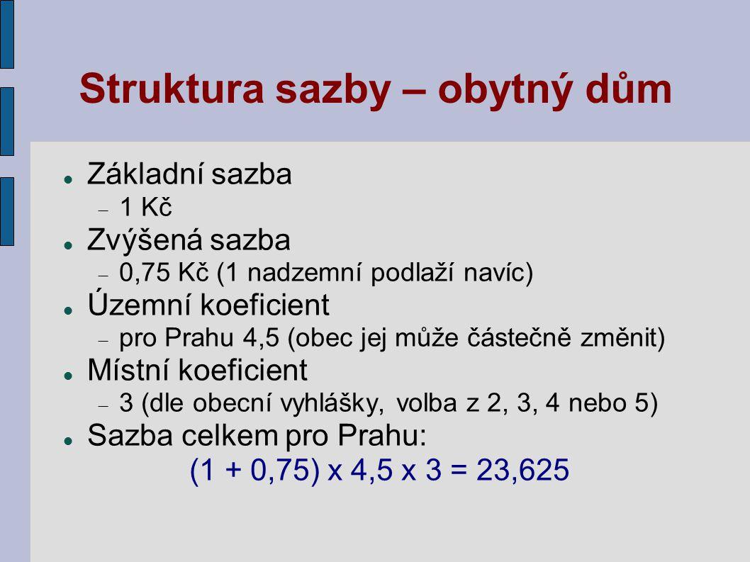 Struktura sazby – obytný dům Základní sazba  1 Kč Zvýšená sazba  0,75 Kč (1 nadzemní podlaží navíc) Územní koeficient  pro Prahu 4,5 (obec jej může částečně změnit) Místní koeficient  3 (dle obecní vyhlášky, volba z 2, 3, 4 nebo 5) Sazba celkem pro Prahu: (1 + 0,75) x 4,5 x 3 = 23,625