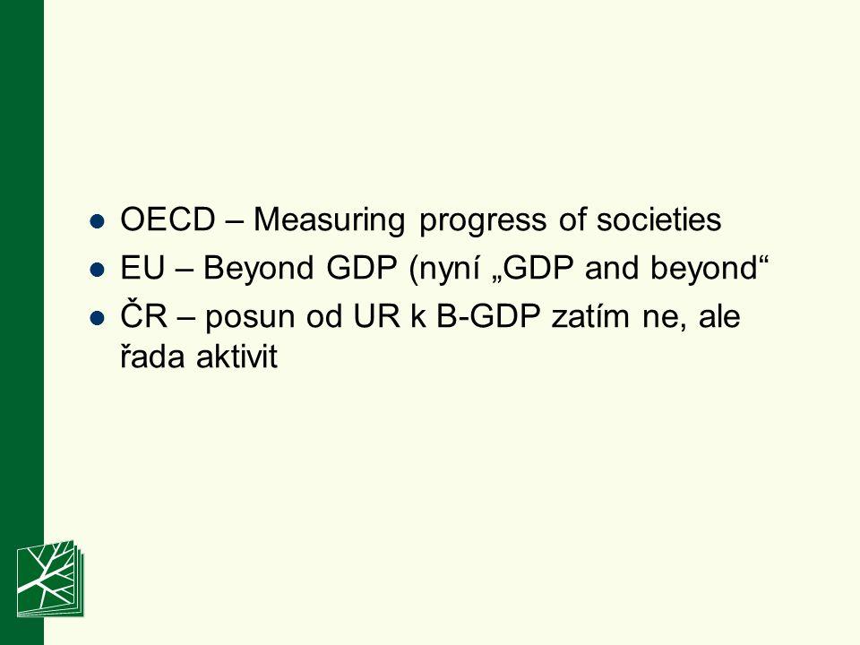 """OECD – Measuring progress of societies EU – Beyond GDP (nyní """"GDP and beyond"""" ČR – posun od UR k B-GDP zatím ne, ale řada aktivit"""