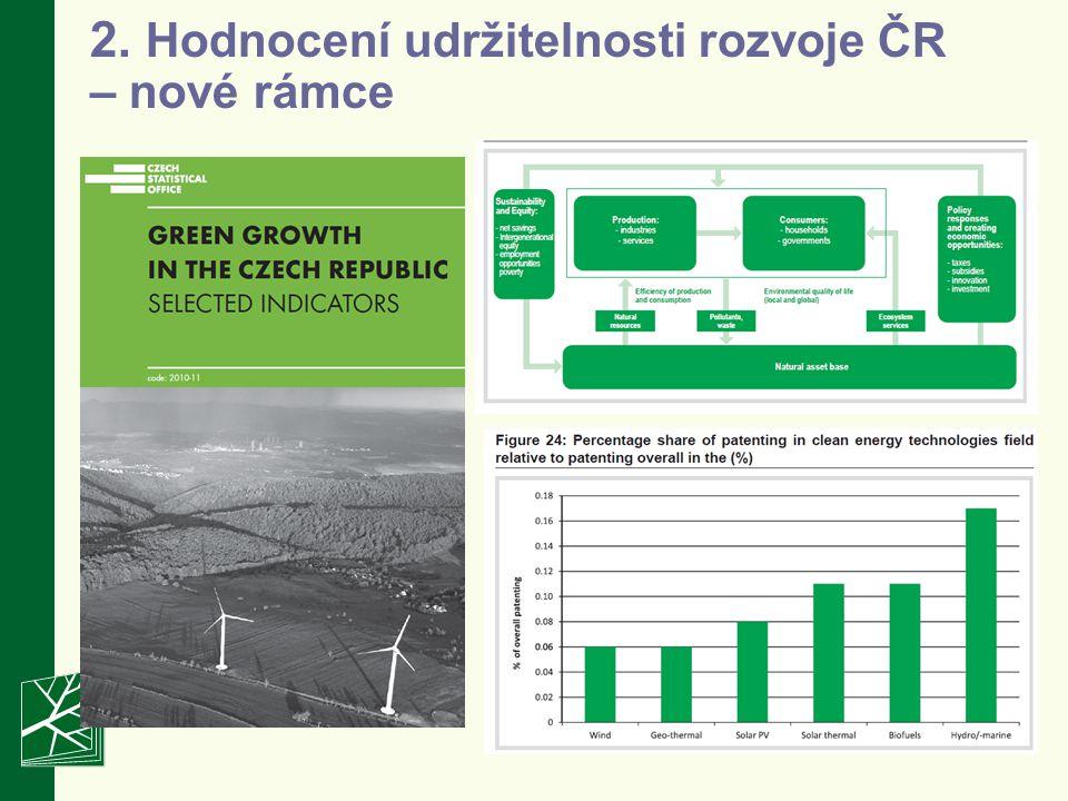 2. Hodnocení udržitelnosti rozvoje ČR – nové rámce