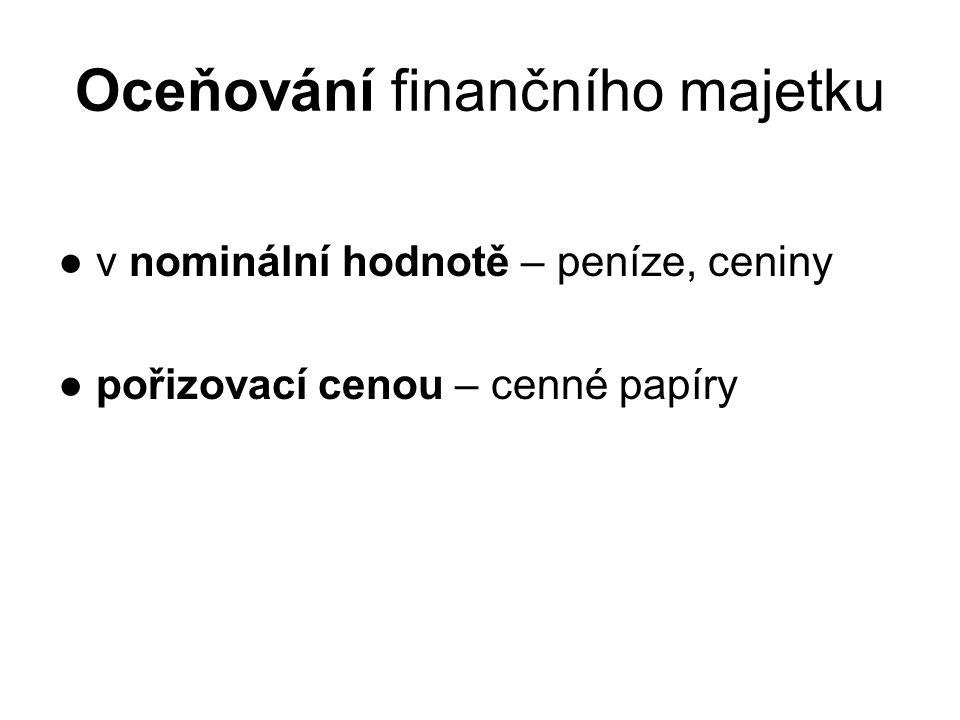 Oceňování finančního majetku ● v nominální hodnotě – peníze, ceniny ● pořizovací cenou – cenné papíry