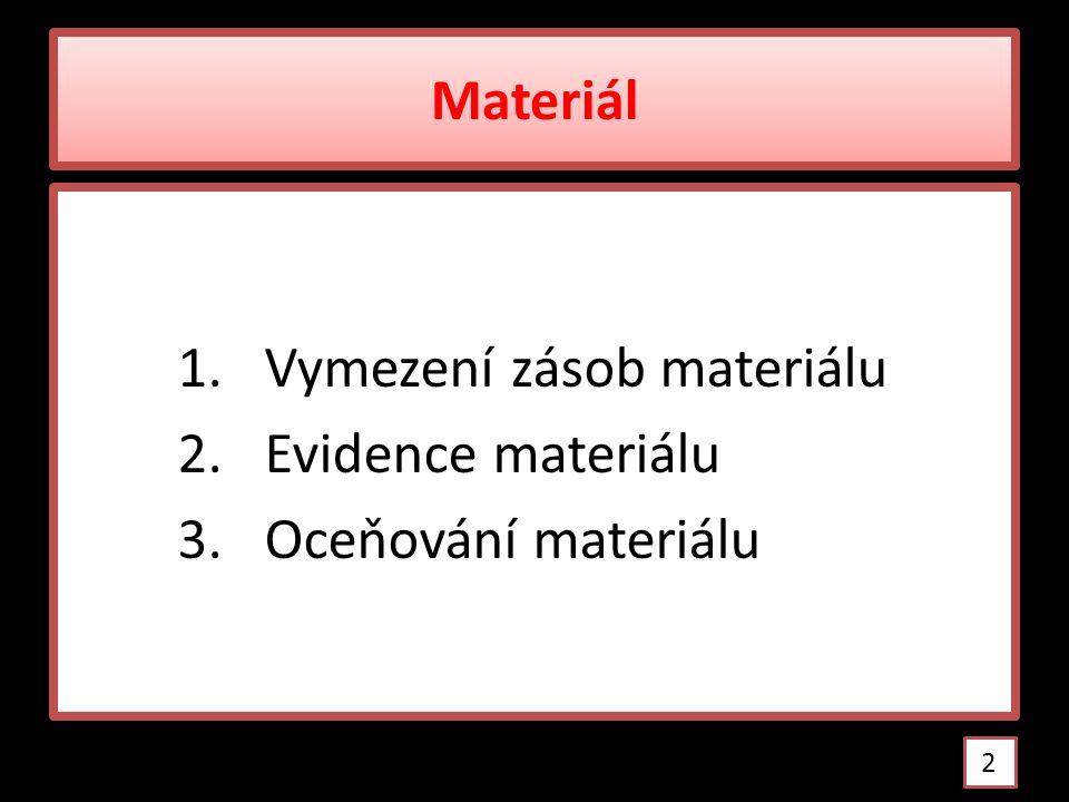 Materiál 1.Vymezení zásob materiálu 2.Evidence materiálu 3.Oceňování materiálu 2