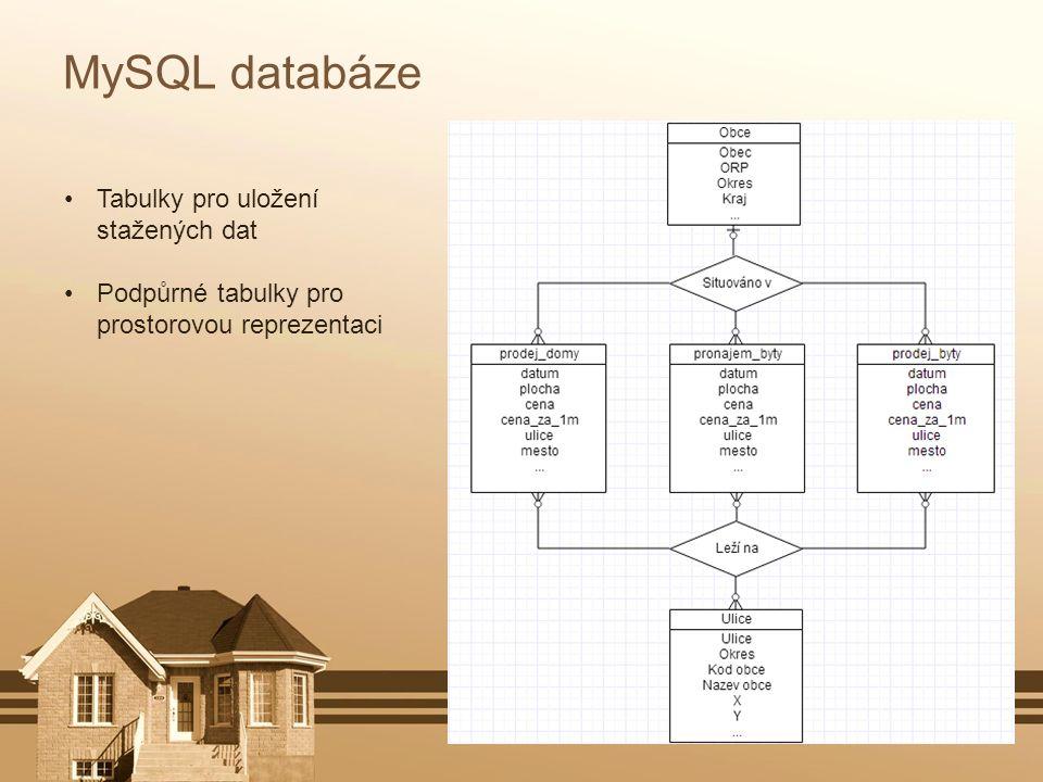 MySQL databáze Tabulky pro uložení stažených dat Podpůrné tabulky pro prostorovou reprezentaci