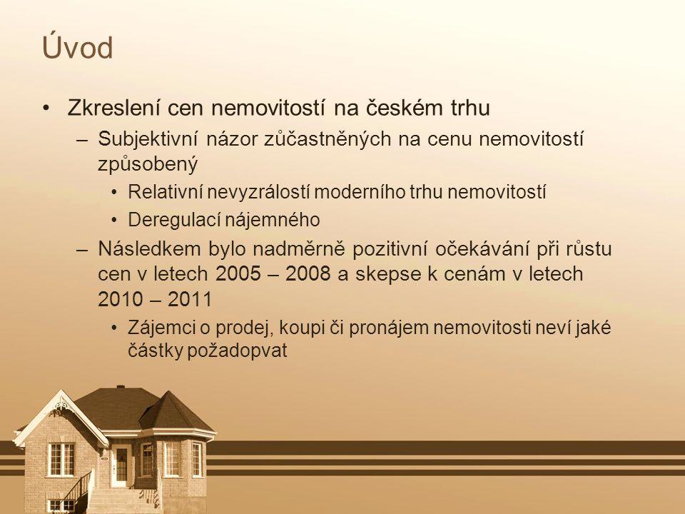 Úvod Zkreslení cen nemovitostí na českém trhu –Subjektivní názor zůčastněných na cenu nemovitostí způsobený Relativní nevyzrálostí moderního trhu nemo