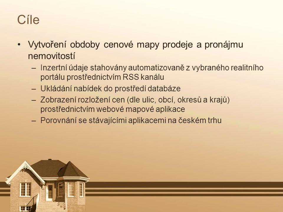 Cíle Vytvoření obdoby cenové mapy prodeje a pronájmu nemovitostí –Inzertní údaje stahovány automatizovaně z vybraného realitního portálu prostřednictv