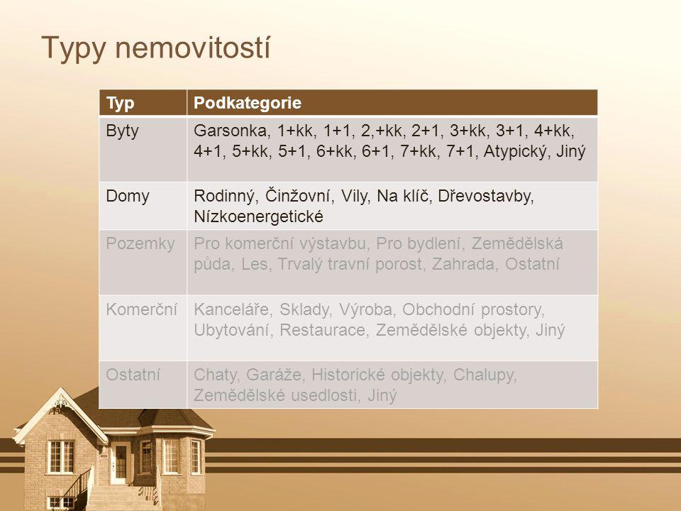 Zdroje [1] Sreality.cz.[online]. [cit. 2013-10-08].