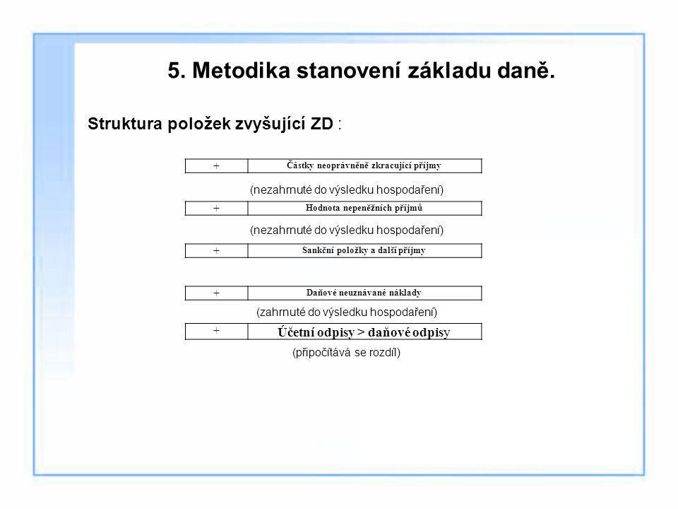 5. Metodika stanovení základu daně. Struktura položek zvyšující ZD : + Částky neoprávněně zkracující příjmy + Hodnota nepeněžních příjmů + Sankční pol