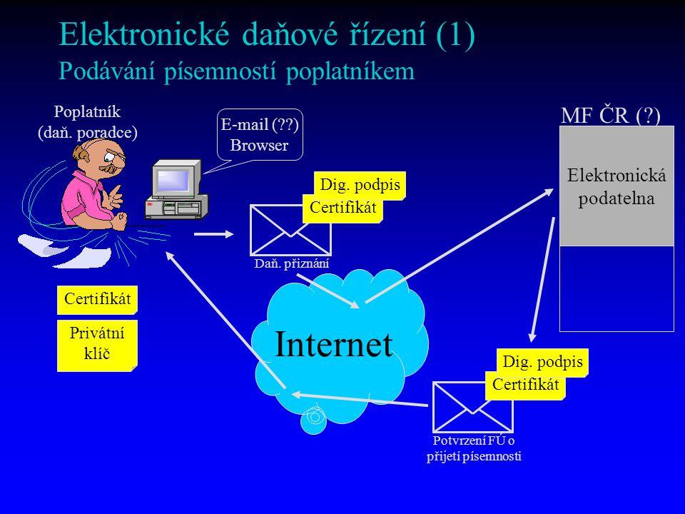 Elektronické daňové řízení (1) Podávání písemností poplatníkem MF ČR (?) Elektronická podatelna Internet Poplatník (daň.