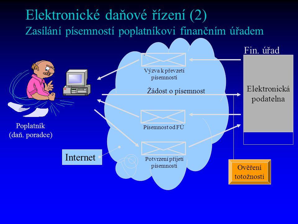 Fin.úřad Elektronická podatelna Poplatník (daň.