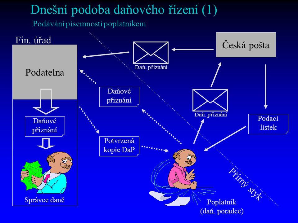 Fin.úřad Česká pošta Správce daně Daň. přiznání Podací lístek Daň.
