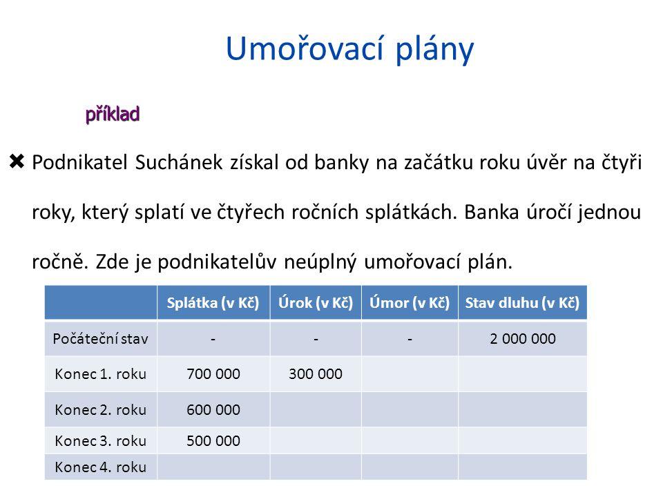 Umořovací plány  Podnikatel Suchánek získal od banky na začátku roku úvěr na čtyři roky, který splatí ve čtyřech ročních splátkách.