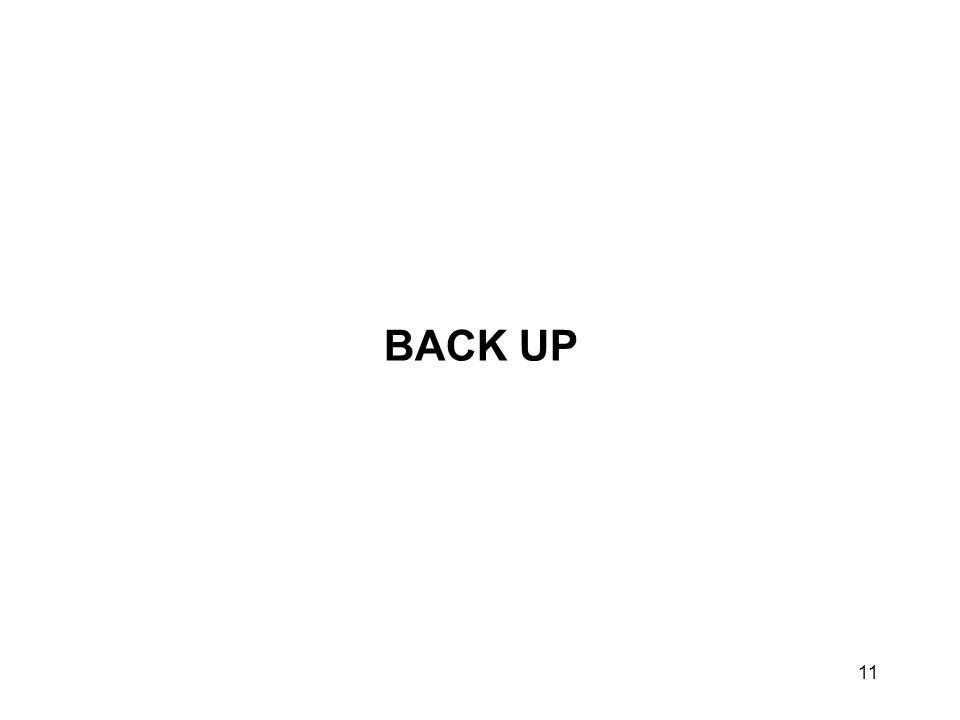11 BACK UP