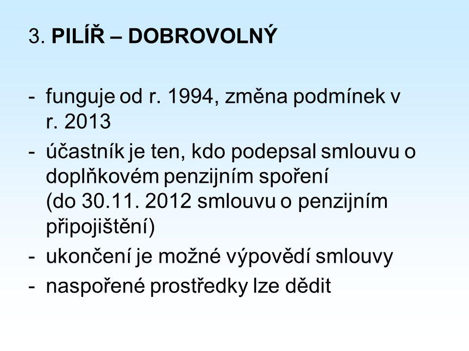 3. PILÍŘ – DOBROVOLNÝ -funguje od r. 1994, změna podmínek v r.