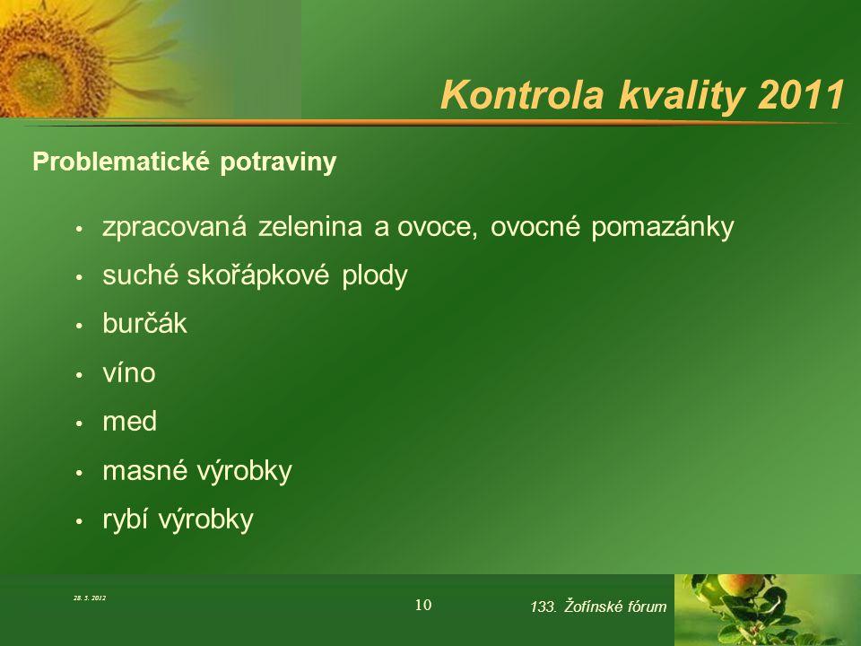 Kontrola kvality 2011 Problematické potraviny zpracovaná zelenina a ovoce, ovocné pomazánky suché skořápkové plody burčák víno med masné výrobky rybí