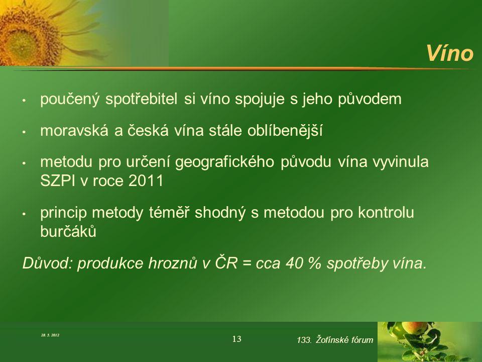 Víno poučený spotřebitel si víno spojuje s jeho původem moravská a česká vína stále oblíbenější metodu pro určení geografického původu vína vyvinula SZPI v roce 2011 princip metody téměř shodný s metodou pro kontrolu burčáků Důvod: produkce hroznů v ČR = cca 40 % spotřeby vína.