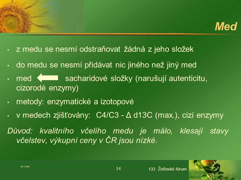 Med z medu se nesmí odstraňovat žádná z jeho složek do medu se nesmí přidávat nic jiného než jiný med med sacharidové složky (narušují autenticitu, cizorodé enzymy) metody: enzymatické a izotopové v medech zjišťovány: C4/C3 - Δ d13C (max.), cizí enzymy Důvod: kvalitního včelího medu je málo, klesají stavy včelstev, výkupní ceny v ČR jsou nízké.