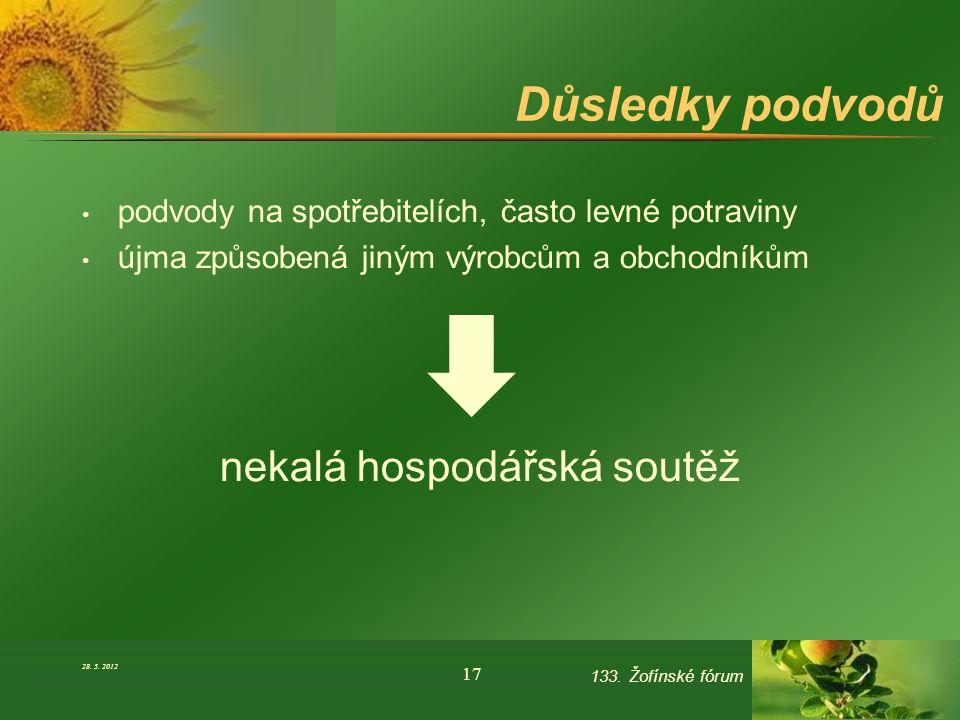 Důsledky podvodů podvody na spotřebitelích, často levné potraviny újma způsobená jiným výrobcům a obchodníkům nekalá hospodářská soutěž 28. 5. 2012 13