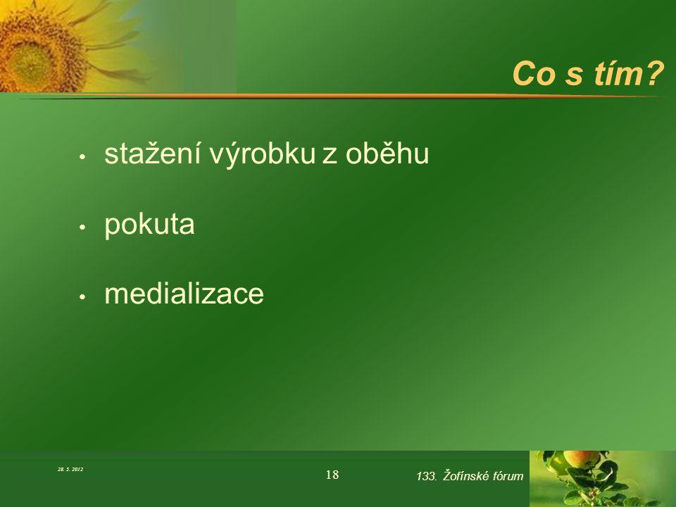 Co s tím? stažení výrobku z oběhu pokuta medializace 28. 5. 2012 133. Žofínské fórum 18