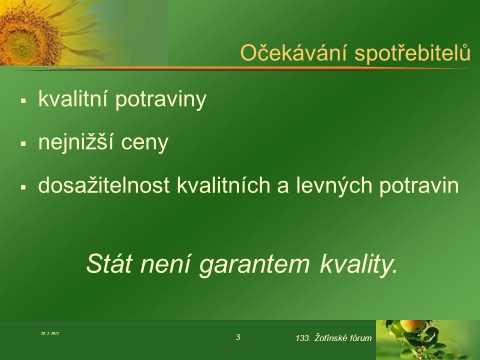 Očekávání spotřebitelů  kvalitní potraviny  nejnižší ceny  dosažitelnost kvalitních a levných potravin 28. 5. 2012 133. Žofínské fórum 3 Stát není