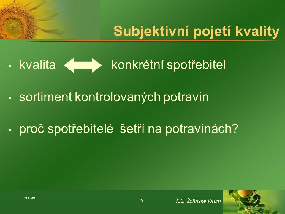 28.5. 2012 133. Žofínské fórum Co dělá Státní zemědělská a potravinářská inspekce.