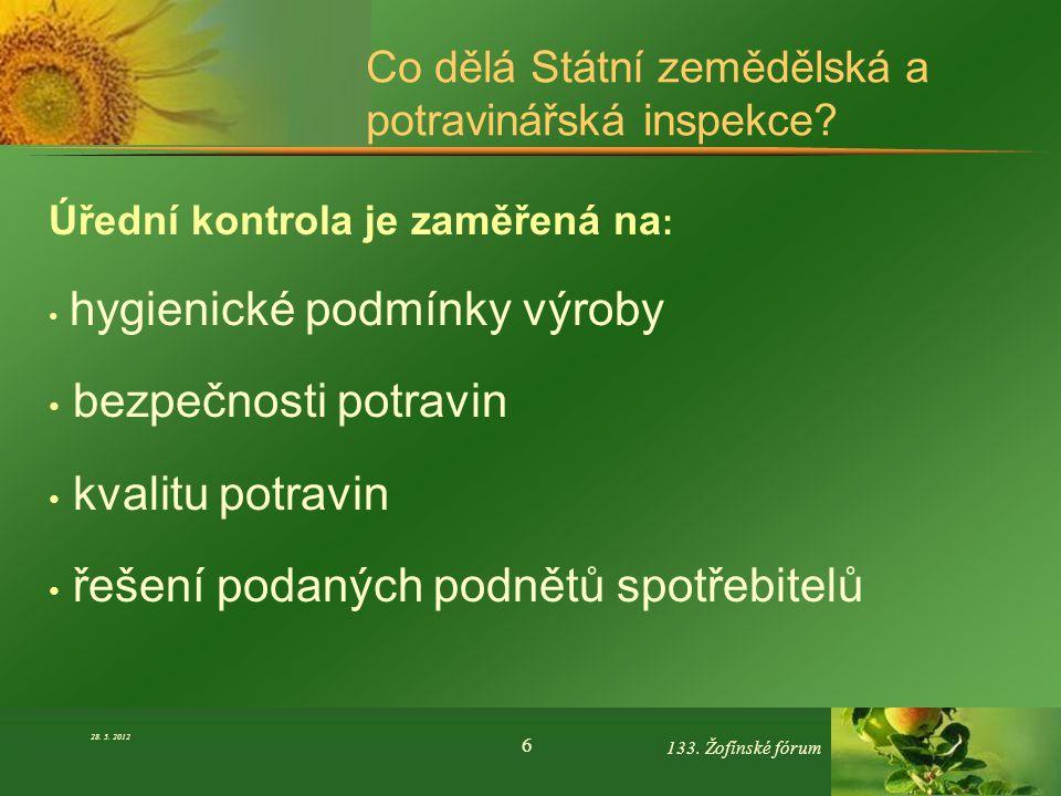 28. 5. 2012 133. Žofínské fórum Co dělá Státní zemědělská a potravinářská inspekce.