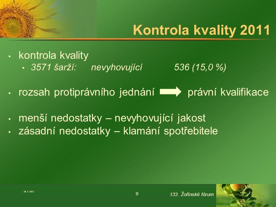 Kontrola kvality 2011 kontrola kvality 3571 šarží: nevyhovující536 (15,0 %) rozsah protiprávního jednání právní kvalifikace menší nedostatky – nevyhov