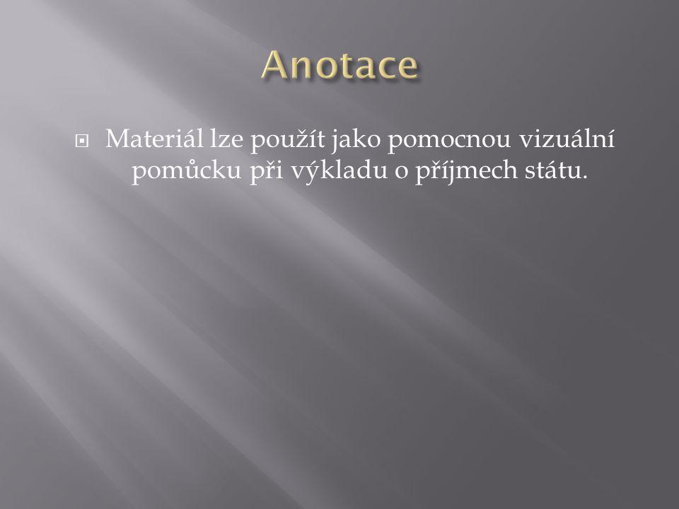  Materiál lze použít jako pomocnou vizuální pomůcku při výkladu o příjmech státu.