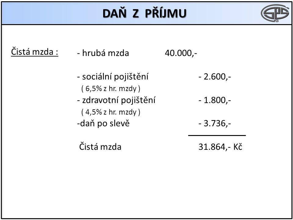DAŇ Z PŘÍJMU Čistá mzda : - hrubá mzda40.000,- - sociální pojištění - 2.600,- ( 6,5% z hr. mzdy ) - zdravotní pojištění - 1.800,- ( 4,5% z hr. mzdy )
