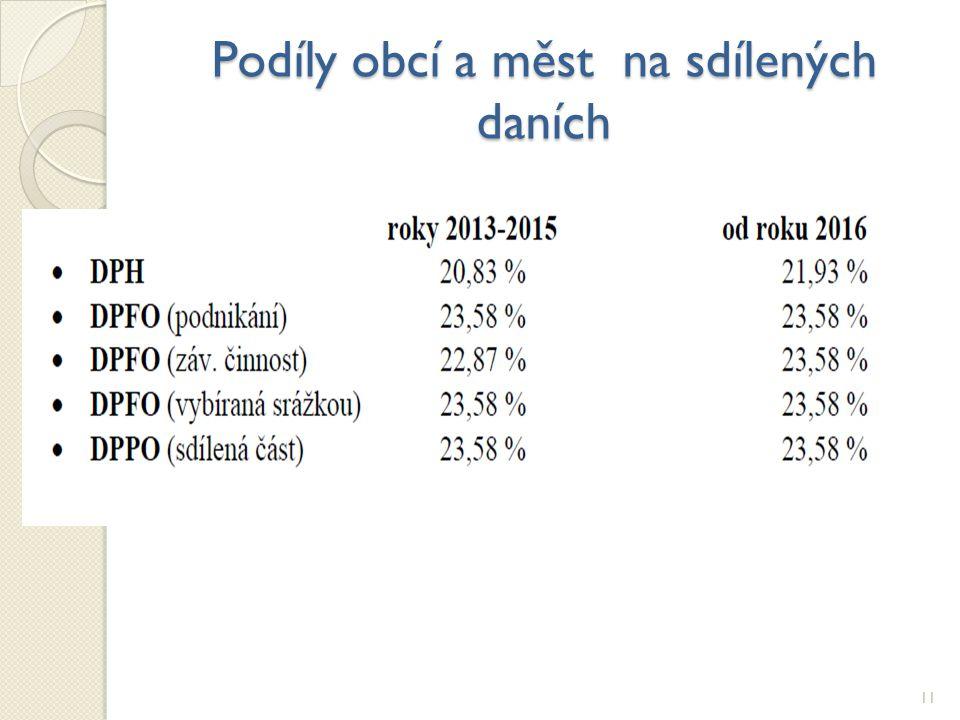Podíly obcí a měst na sdílených daních 11