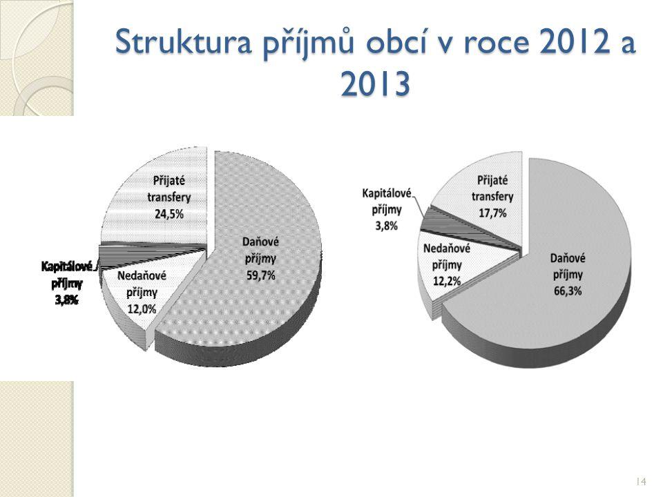 Struktura příjmů obcí v roce 2012 a 2013 14