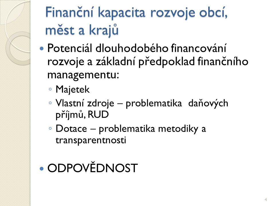 Finanční kapacita rozvoje obcí, měst a krajů Potenciál dlouhodobého financování rozvoje a základní předpoklad finančního managementu: ◦ Majetek ◦ Vlas