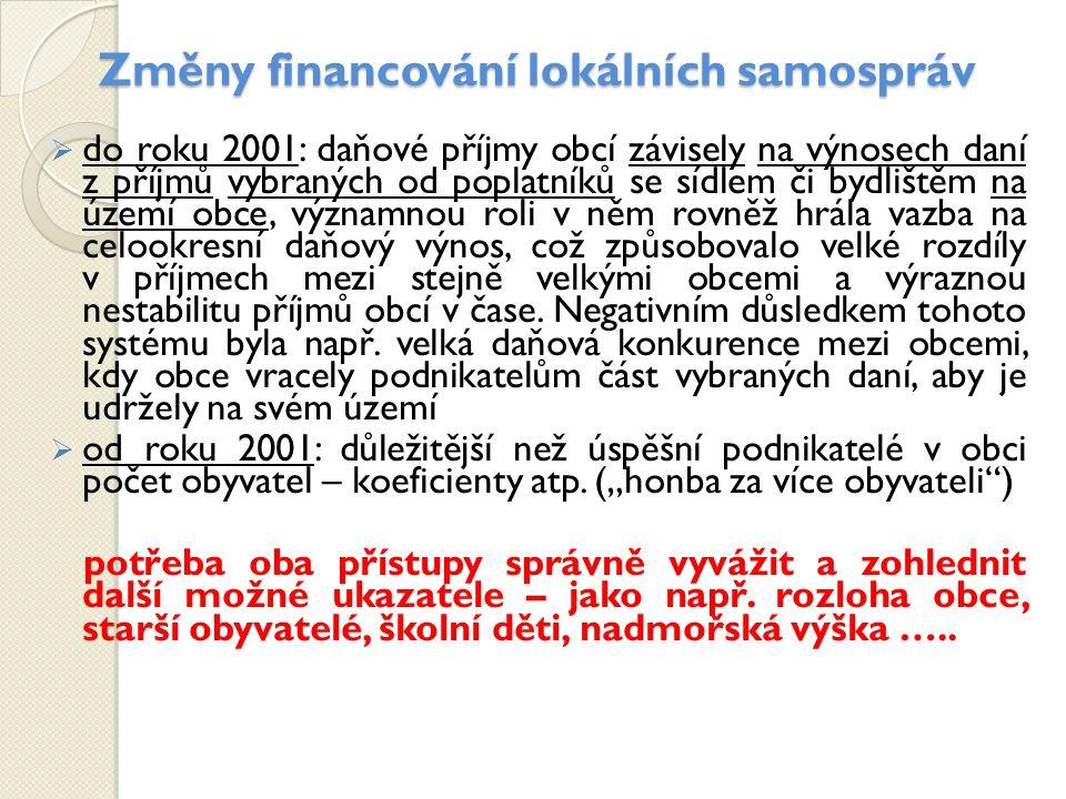 Změny financování lokálních samospráv  do roku 2001: daňové příjmy obcí závisely na výnosech daní z příjmů vybraných od poplatníků se sídlem či bydli