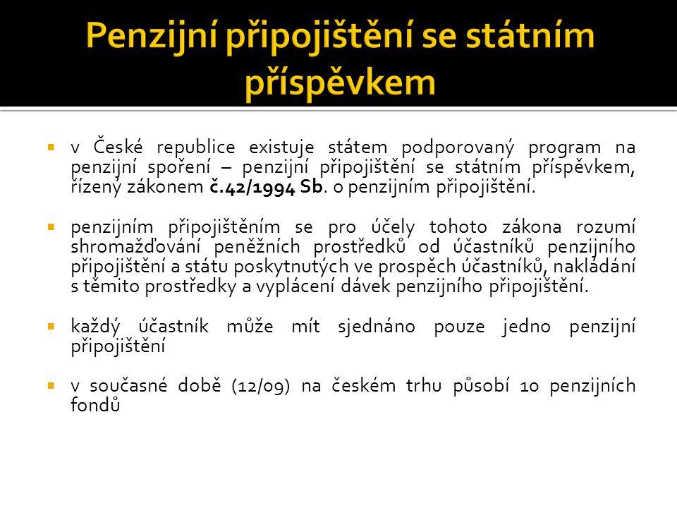  v České republice existuje státem podporovaný program na penzijní spoření – penzijní připojištění se státním příspěvkem, řízený zákonem č.42/1994 Sb.