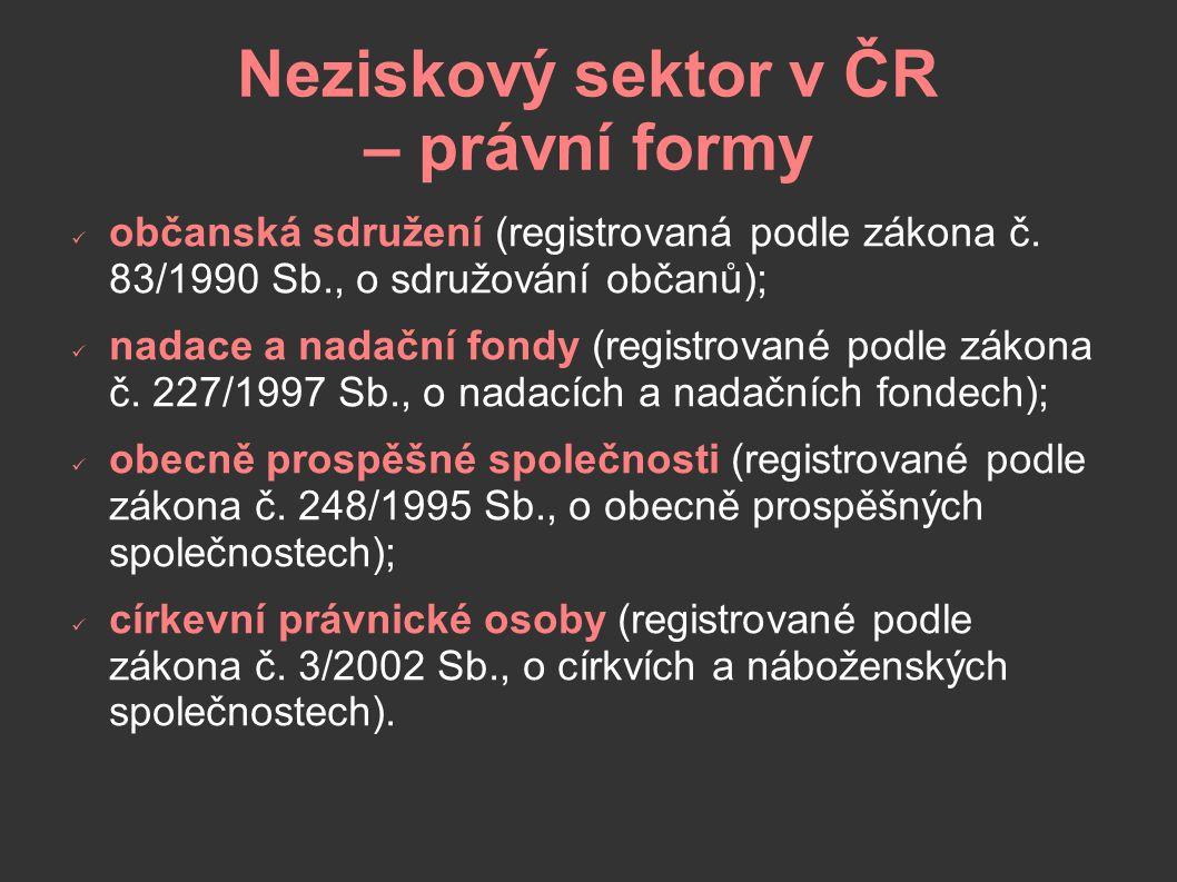 Neziskový sektor v ČR – právní formy občanská sdružení (registrovaná podle zákona č.