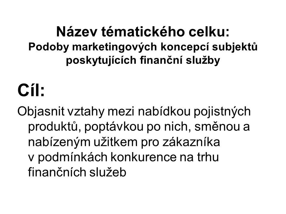 Název tématického celku: Podoby marketingových koncepcí subjektů poskytujících finanční služby Cíl: Objasnit vztahy mezi nabídkou pojistných produktů,