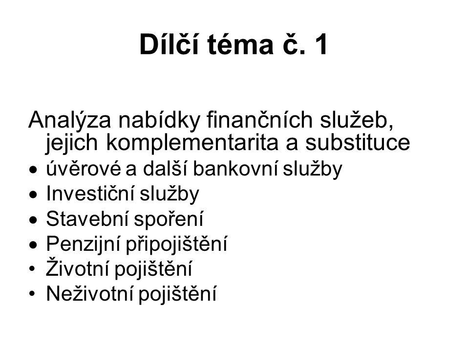 Dílčí téma č. 1 Analýza nabídky finančních služeb, jejich komplementarita a substituce  úvěrové a další bankovní služby  Investiční služby  Stavebn