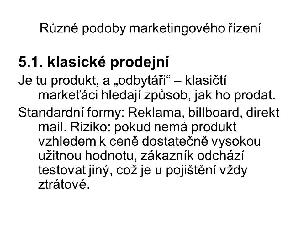 Různé podoby marketingového řízení 5.2.