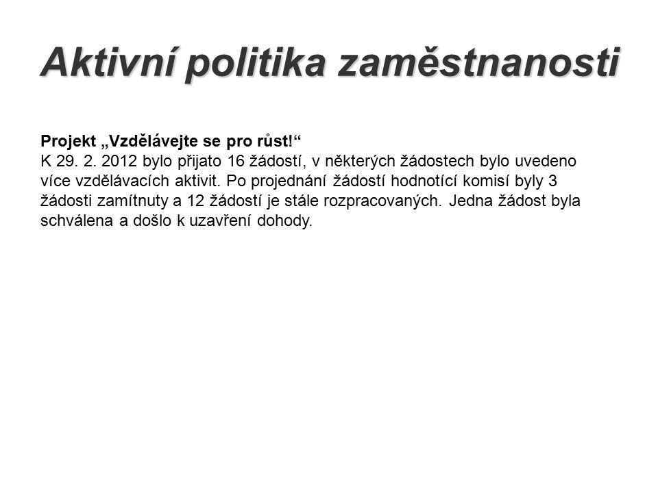 """Aktivní politika zaměstnanosti Projekt """"Vzdělávejte se pro růst! K 29."""