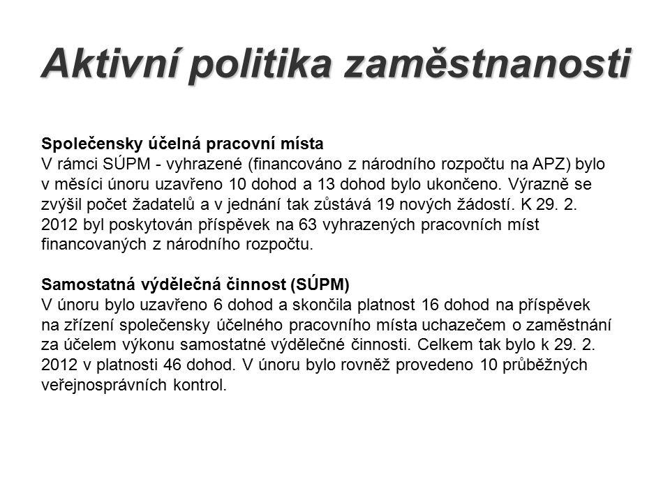 Aktivní politika zaměstnanosti Společensky účelná pracovní místa V rámci SÚPM - vyhrazené (financováno z národního rozpočtu na APZ) bylo v měsíci únoru uzavřeno 10 dohod a 13 dohod bylo ukončeno.