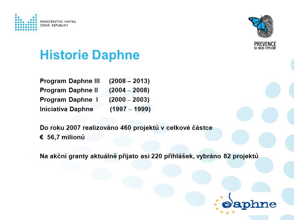 Historie Daphne Program Daphne III (2008 – 2013) Program Daphne II (2004 – 2008) Program Daphne I (2000 – 2003) Iniciativa Daphne (1997 – 1999) Do roku 2007 realizováno 460 projektů v celkové částce € 56,7 milionů Na akční granty aktuálně přijato asi 220 přihlášek, vybráno 82 projektů