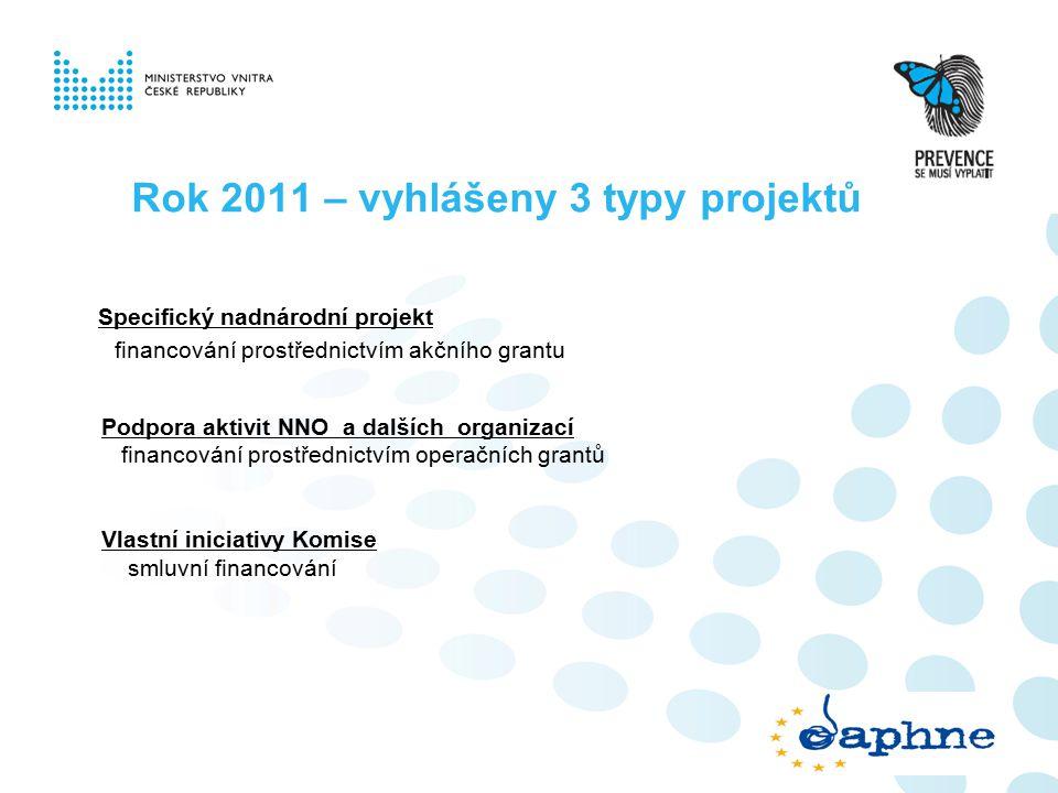 Rok 2011 – vyhlášeny 3 typy projektů Podpora aktivit NNO a dalších organizací financování prostřednictvím operačních grantů Vlastní iniciativy Komise smluvní financování Specifický nadnárodní projekt financování prostřednictvím akčního grantu